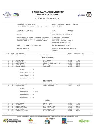 Ala Ronchi MTB Classifiche 2014