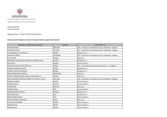 Allegato – Det. prot. n. 13661 rep. n. 737 del 20 giugno 2014 [file]