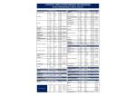 Professionisti ALPI marzo 2014 [file pdf]
