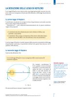 Cap.11_par.04_Leggi di Keplero - Liceo Classico Psicopedagogico
