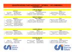qualificazioni fase nazionale - ritmica - csi lombardia