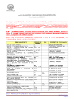 \obile Silvio - Gazzetta Amministrativa