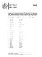 Elenco Candidati ammessi alla Preselezione Concorso 2 posti cat