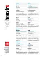 100 Mostre - Art Online