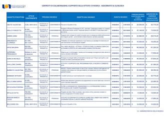 Database Contrattisti Pascale - Istituto Nazionale Tumori