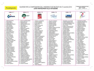 13/11/14 lista partecipanti alla votazione per la