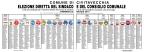 Manifesto elettorale - Comune di Civitavecchia