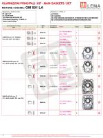 GUARNIZIONI PRINCIPALI / KIT - MAIN GASKETS / SET - lema