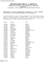 aliq. 2011 - Circolare n. M_D GMIL 0100203 del 24.02.2015
