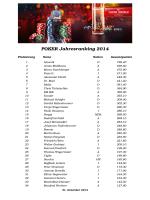 POKER Jahresranking 2014