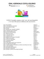 CRAL AZIENDALE COSTA VOLPINO - Cral Dalmine (Costa Volpino)