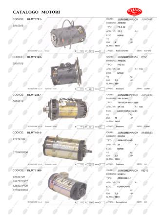 Catalogo motori x motore