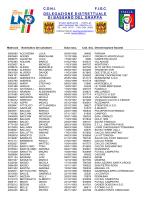 All. Com. 5.15 Liste Svincolo ex. art. 32 bis. NOIF