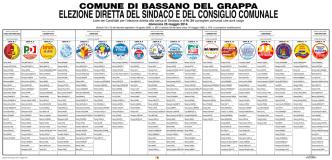 Comune di Bassano - BASSANO GIOVANE