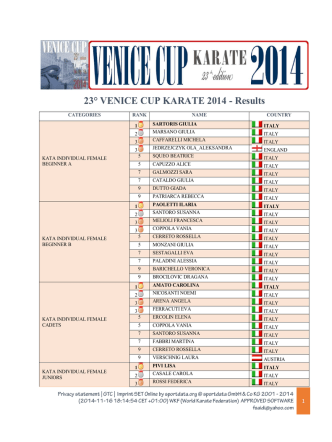 23° VENICE CUP KARATE 2014 - Results