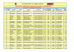Qualificati Campionato Nazionale 2014 FIGHT1