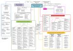 ORGANIGRAMMA A.S. 2014/2015 - Istituto Comprensivo di Delebio