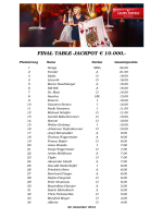 Ranking Final Table Jackpot 2014