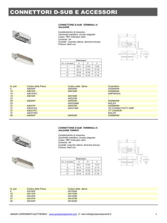 CONNETTORI D-SUB E ACCESSORI - Grazia Componenti Elettronici