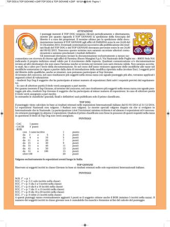 Classifica parziali TOP DOG - agg. 22 dicembre 2014