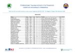 Iscritti - Pattinaggio Monza Artistico Biassono Rotelle