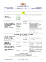 ORARI UFFICI COMUNALI Centralino 079 279111 fax 079 279366