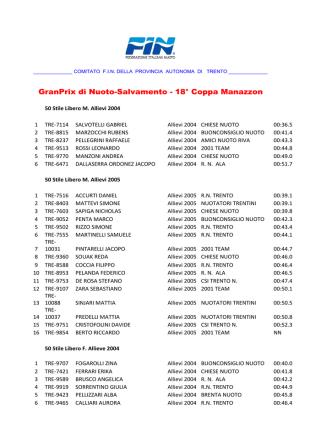 18° Coppa Manazzon - Rari Nantes Trento