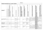 Circolare n. 388 in formato pdf