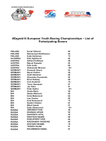FINAL ENTRY LIST ZAGREB 2014