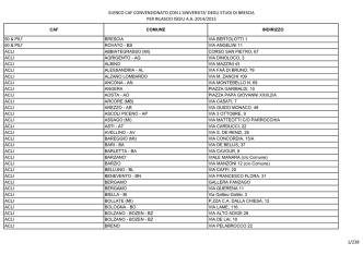 CAF-CONVENZIONATI -AA14-15 - Università degli Studi di Brescia