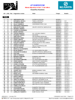Classifica TRAIL DUEROCCHE PER CATEGORIA