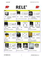 Componenti Elettrici-Relay e Temporizzatori