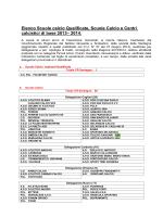 Elenco - FIGC Comitato Provinciale di Cagliari
