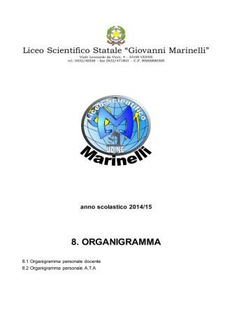 8. ORGANIGRAMMA