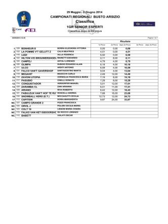 Classifica - Fise Lombardia
