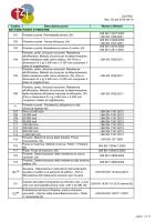 LIS. CERT 2014 Rev. 02 del 2014-09-10.xlsx