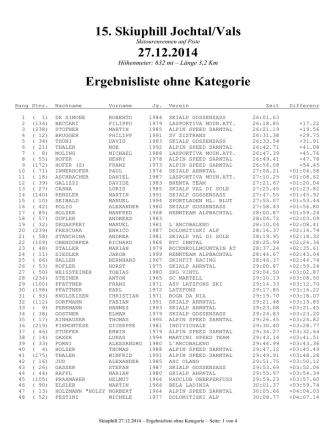 15. Skiuphill Jochtal/Vals 27.12.2014 Ergebnisliste ohne