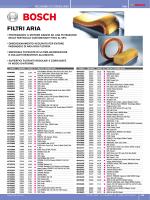 Filtri aria Bosch - DbWeb