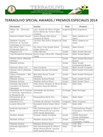 aceites ganadores 2014