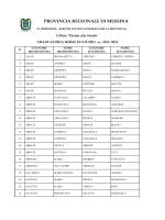 Graduatoria alfabetica per pubblicazione 2013 - 14