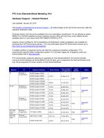 PTC Creo Elements/Direct Modeling 19.0