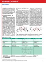 I polimeri - Zanichelli online per la scuola