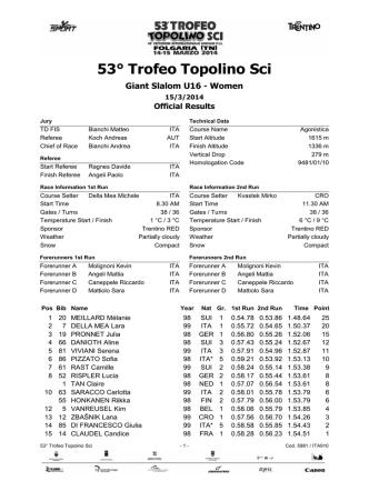 53° Trofeo Topolino Sci