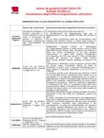 01 Esami IeFP Scheda Ammissione allievi frequentanti