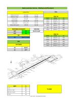 Quick overview Verona ‐ Villafranca (LIPX) airport VFR