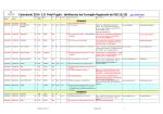Calendario 2014 - Podistica Taras