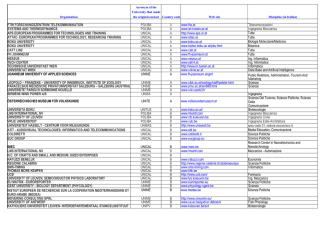 Allegato I - Lista delle sedi ospitanti nei precedenti anni accademici