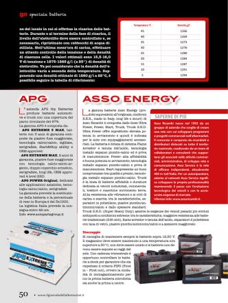 apg asso energy - Consorzio Assoricambi