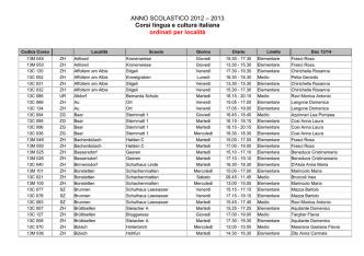 2013 Corsi lingua e cultura italiana ordinati per località
