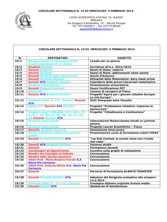 Circolare settimanale n. 19 - Liceo Scientifico Galeazzo Alessi